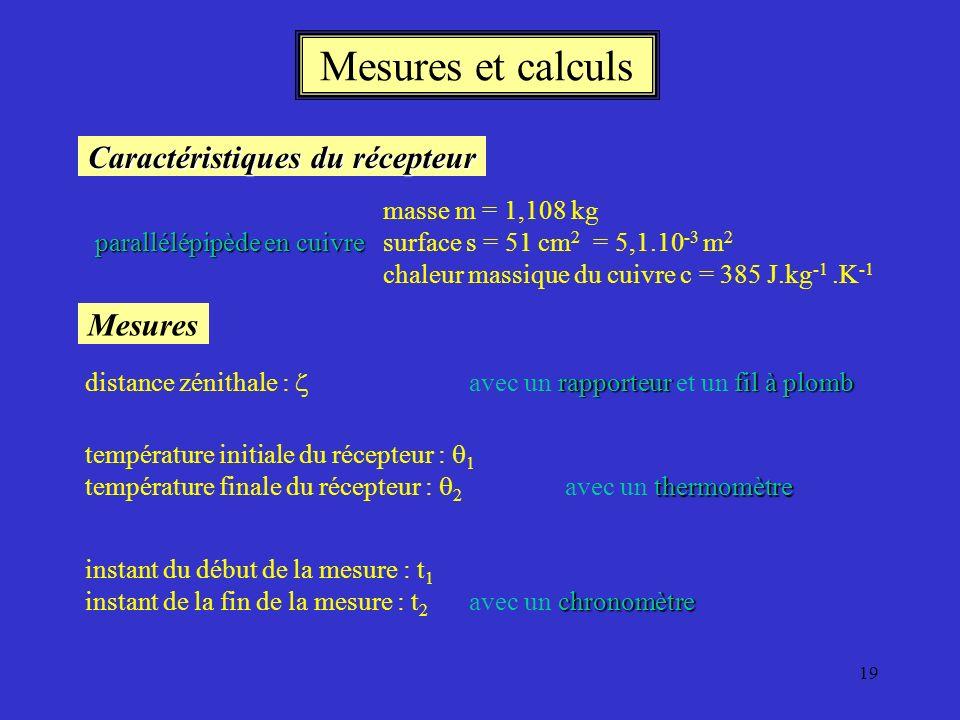 Mesures et calculs Caractéristiques du récepteur Mesures