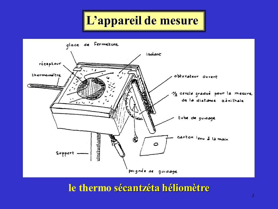 L'appareil de mesure le thermo sécantzéta héliomètre
