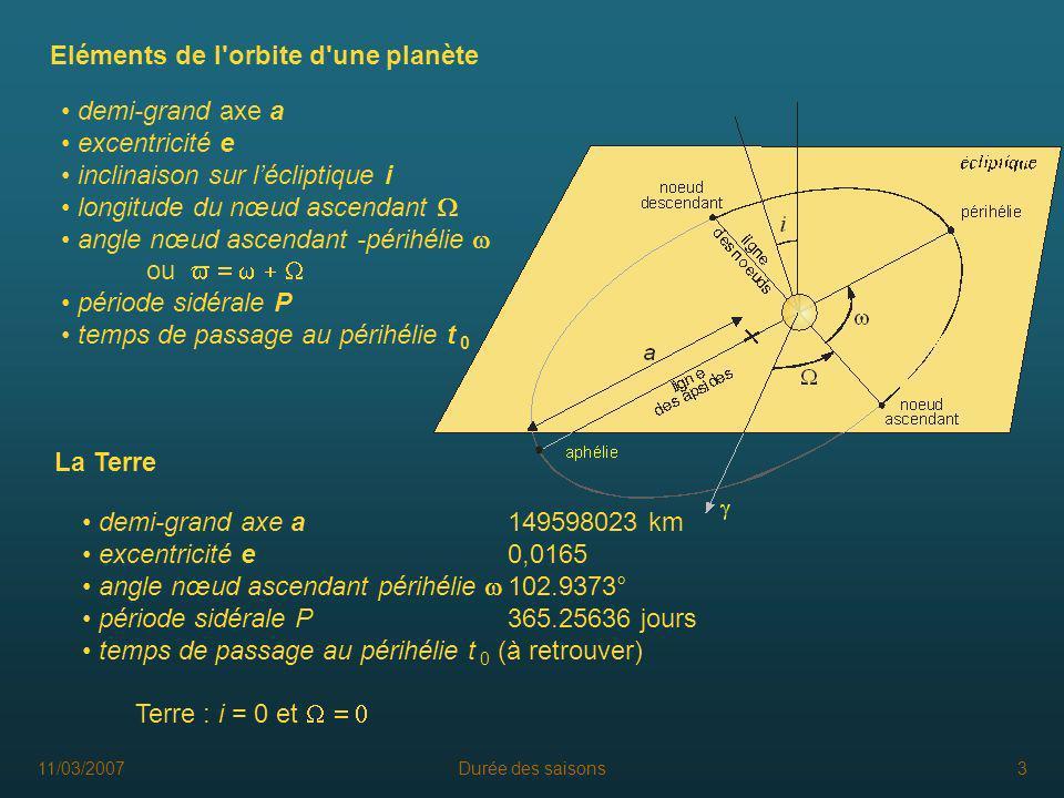 Eléments de l orbite d une planète