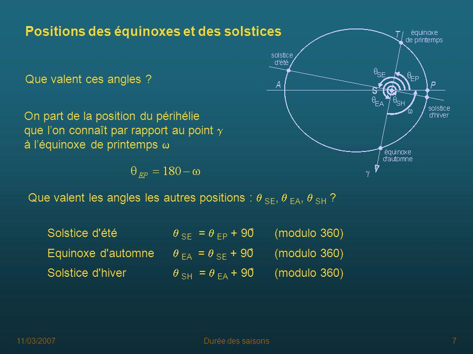 Positions des équinoxes et des solstices