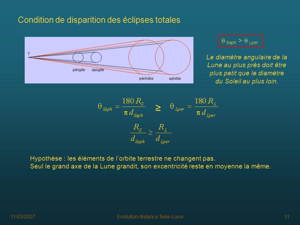≥ Condition de disparition des éclipses totales q Saph > q Lper