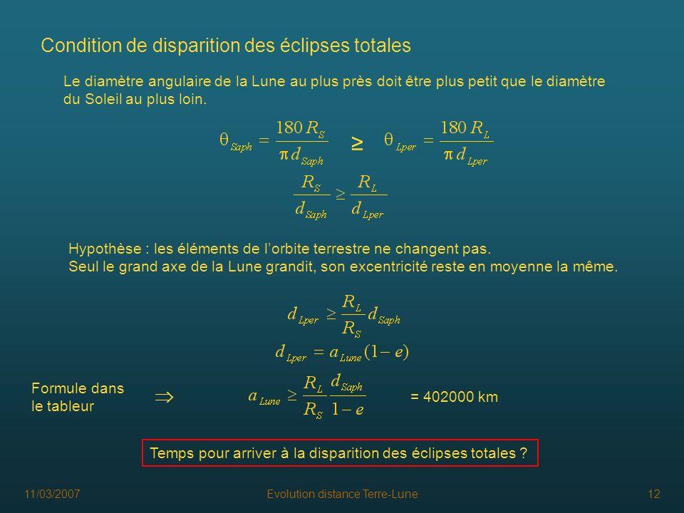 ≥ Condition de disparition des éclipses totales 