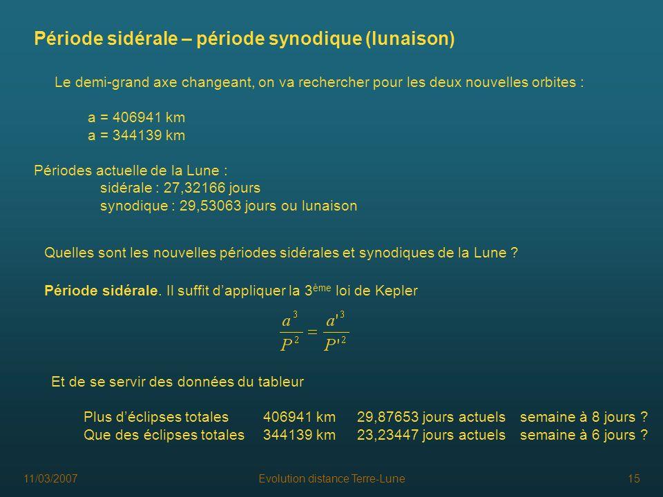 Evolution distance Terre-Lune