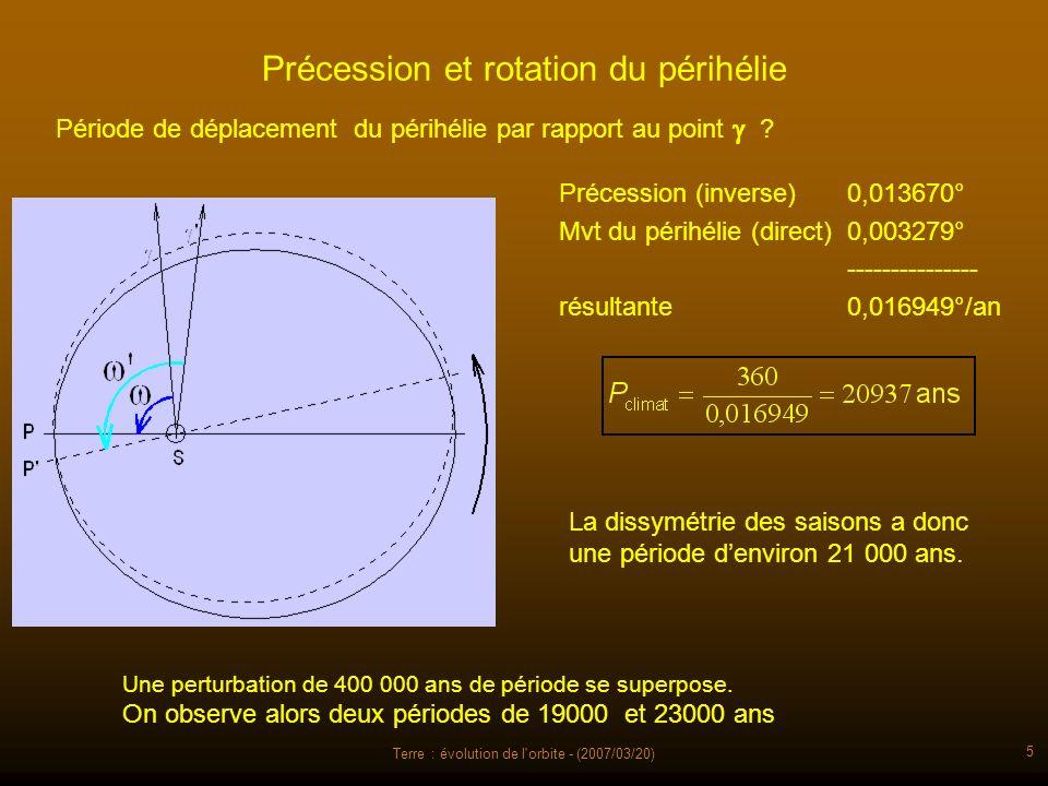 Précession et rotation du périhélie