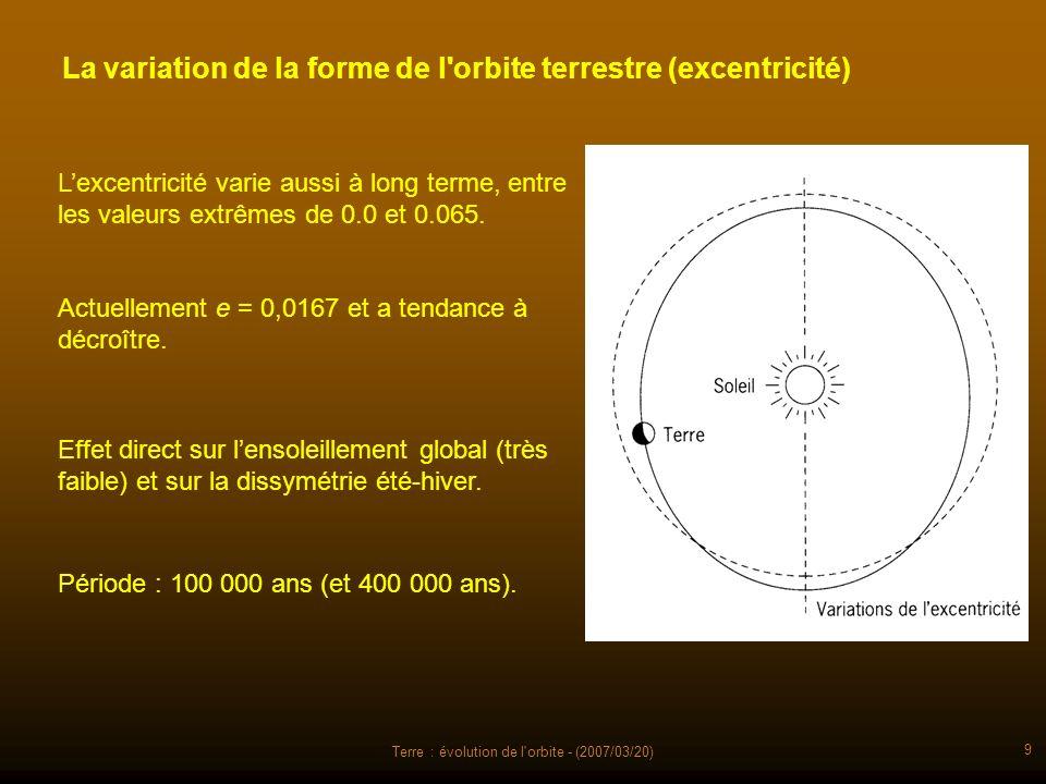Terre : évolution de l orbite - (2007/03/20)