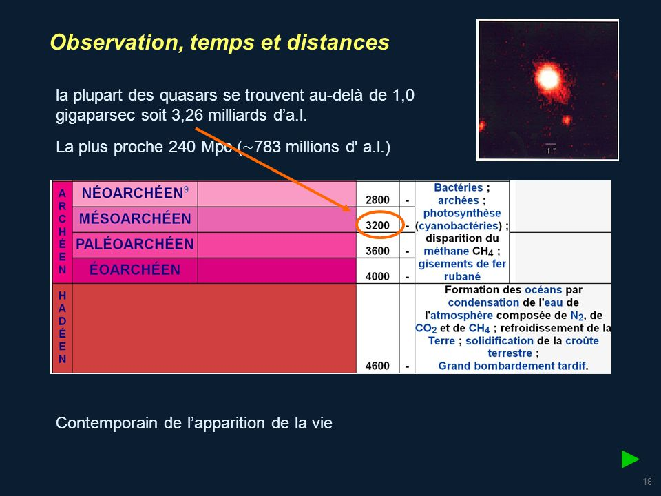 ► Observation, temps et distances