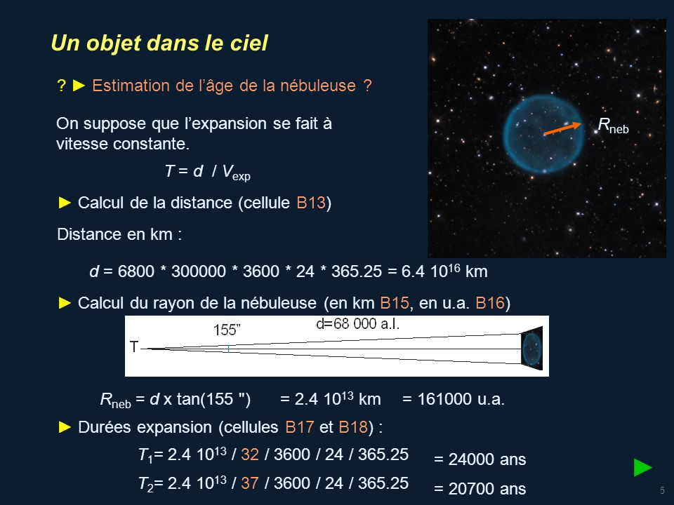 ► Un objet dans le ciel ► Estimation de l'âge de la nébuleuse