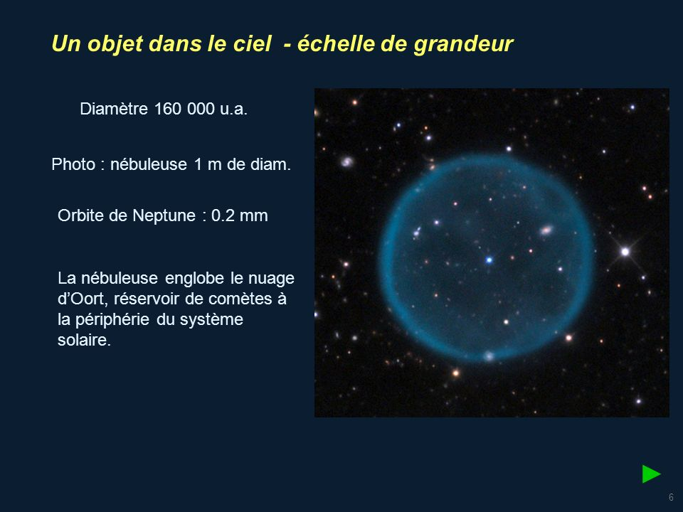 ► Un objet dans le ciel - échelle de grandeur Diamètre 160 000 u.a.