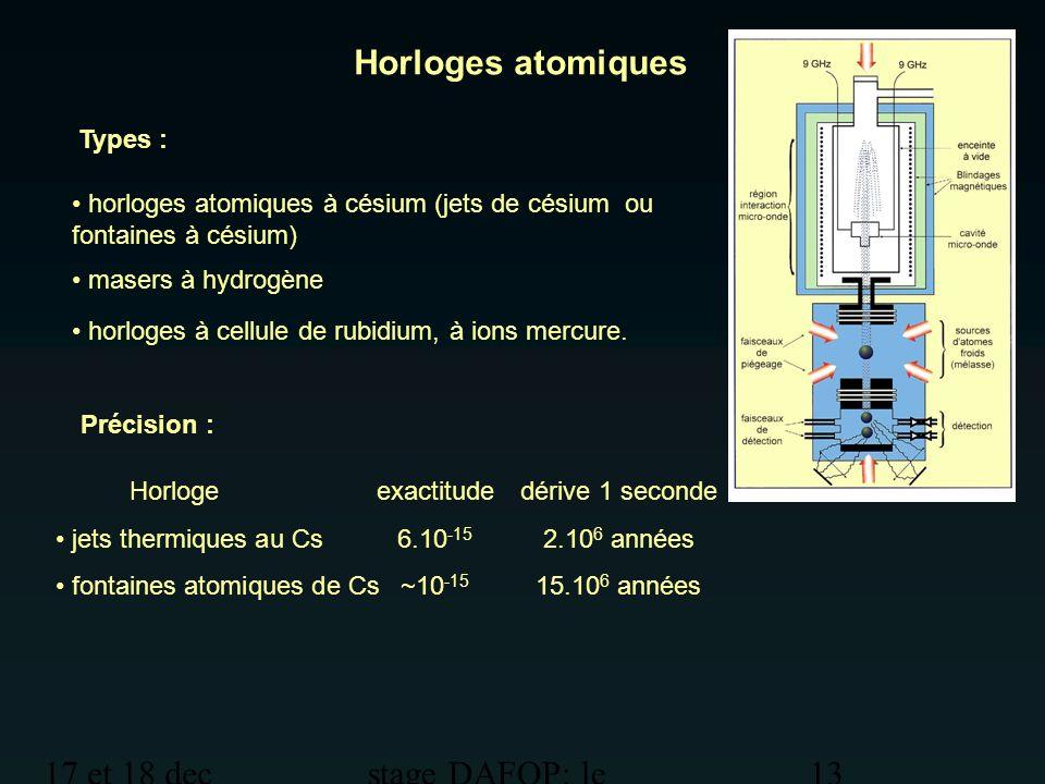 Horloges atomiques 17 et 18 dec 2012 stage DAFOP: le temps Types :