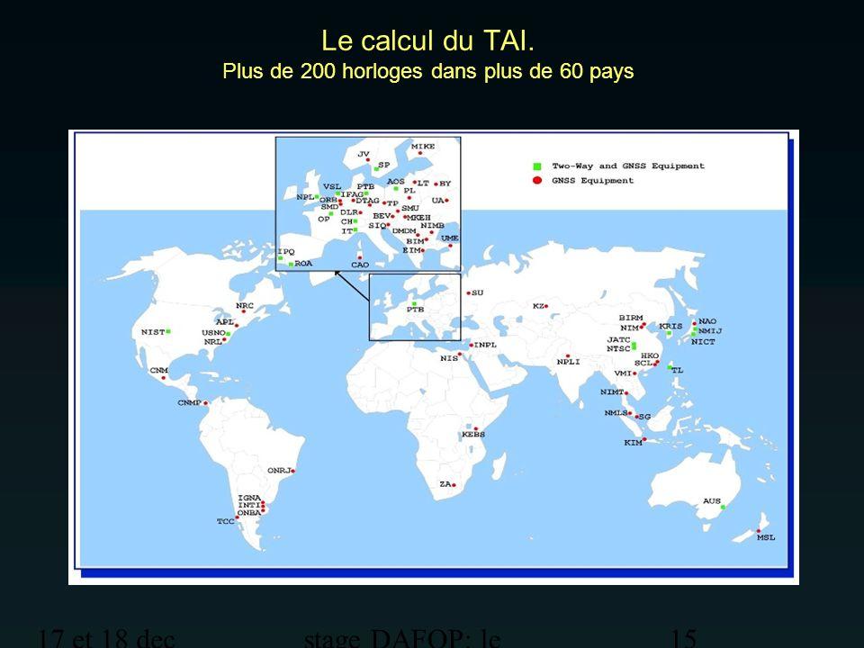 Le calcul du TAI. Plus de 200 horloges dans plus de 60 pays