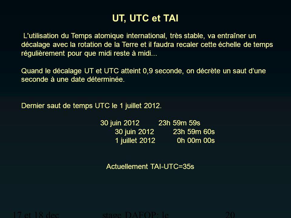 Actuellement TAI-UTC=35s