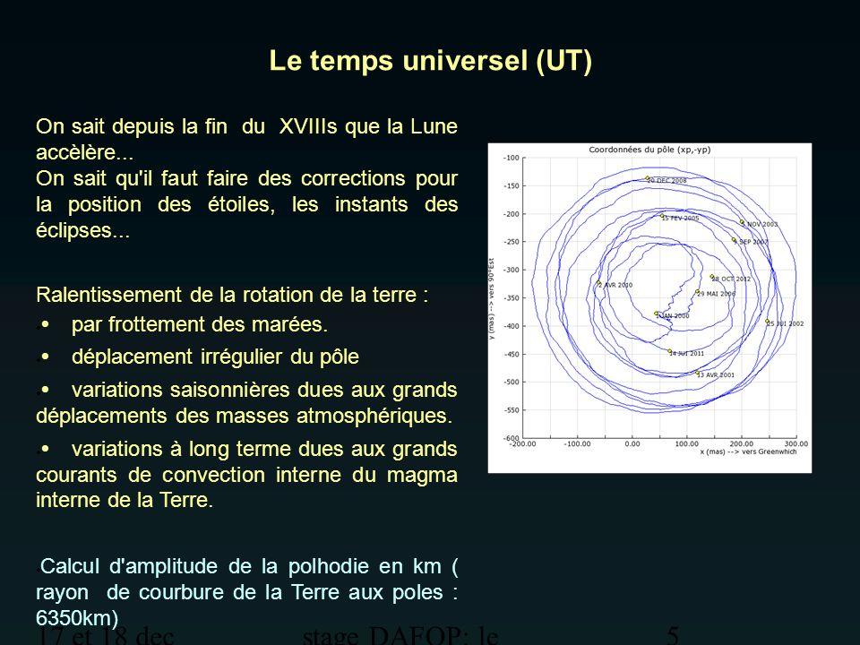 Le temps universel (UT)