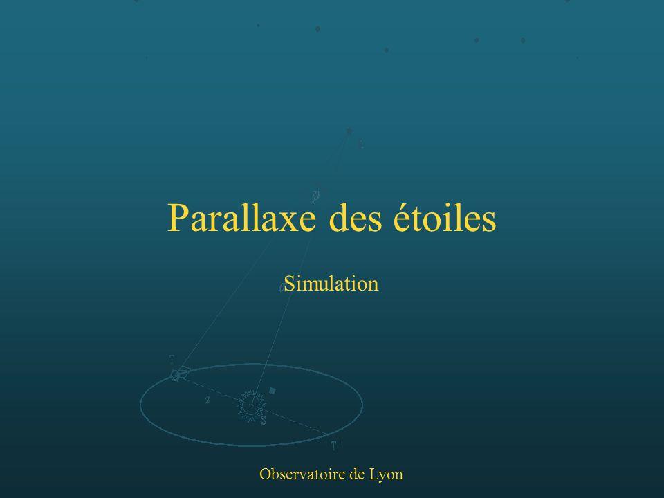 Parallaxe des étoiles Simulation Observatoire de Lyon