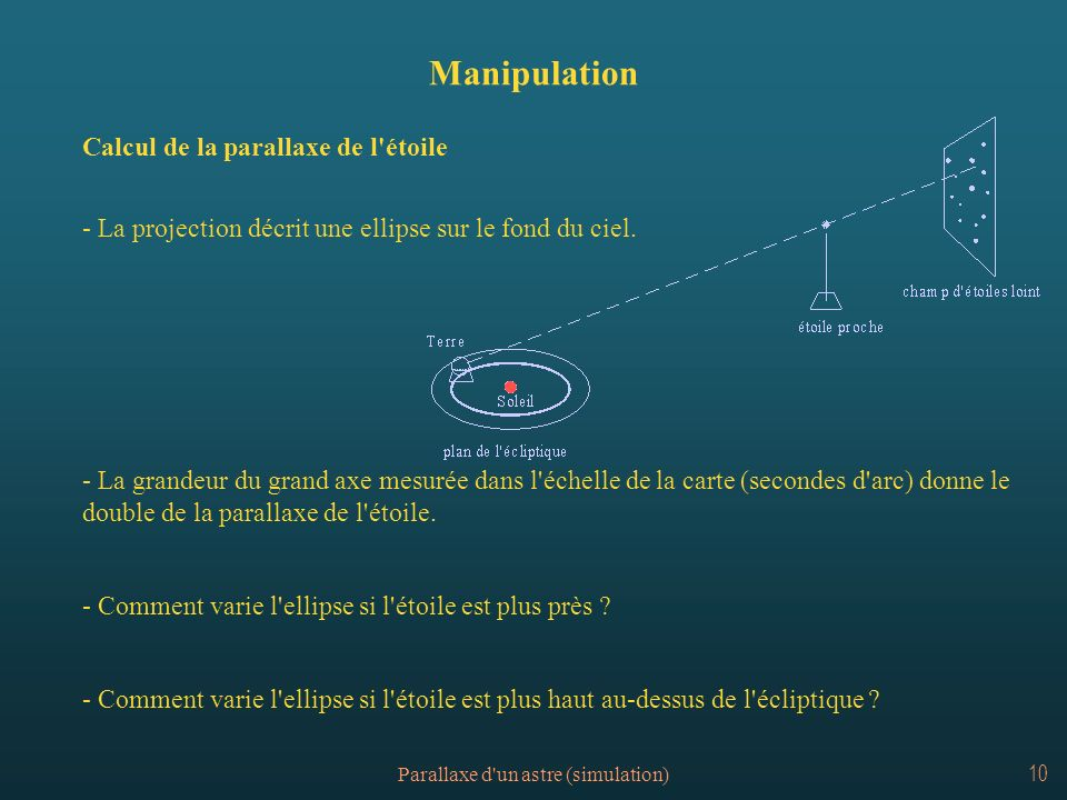 Parallaxe d un astre (simulation)