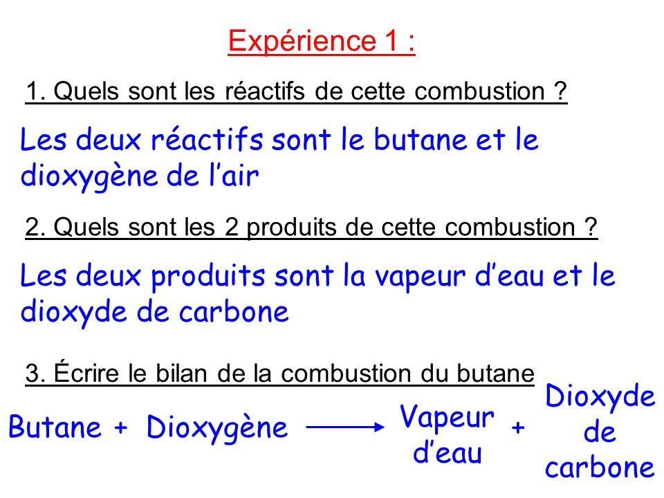 Les deux réactifs sont le butane et le dioxygène de l'air