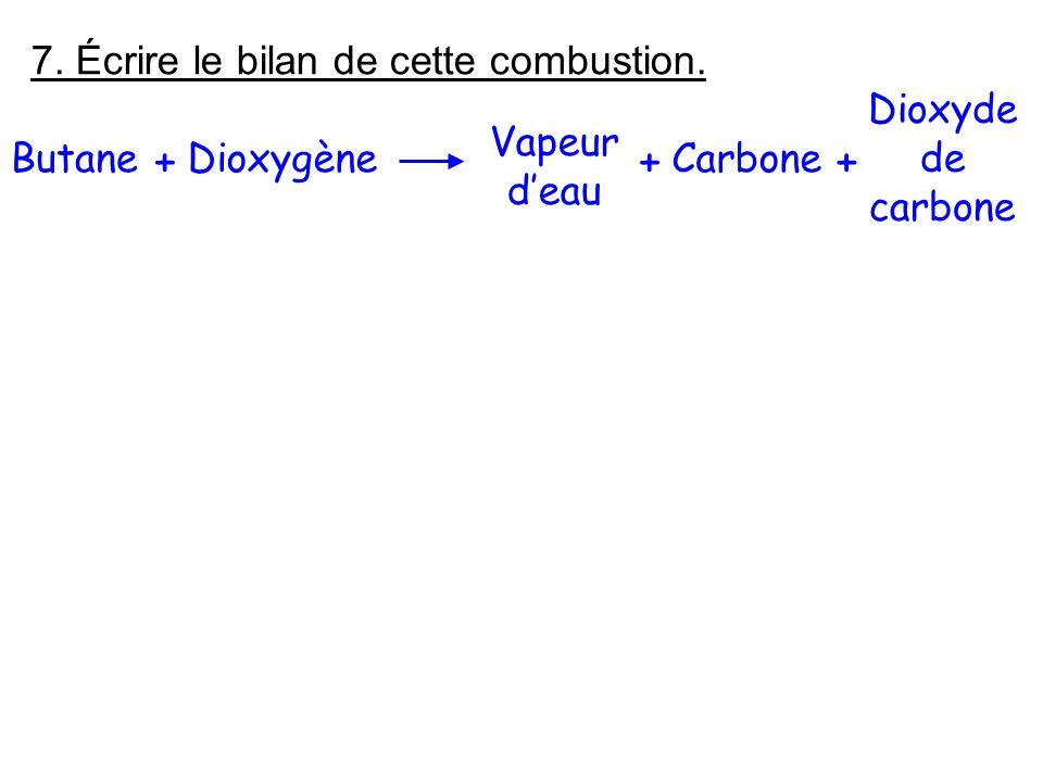 + + + 7. Écrire le bilan de cette combustion. Dioxyde de carbone