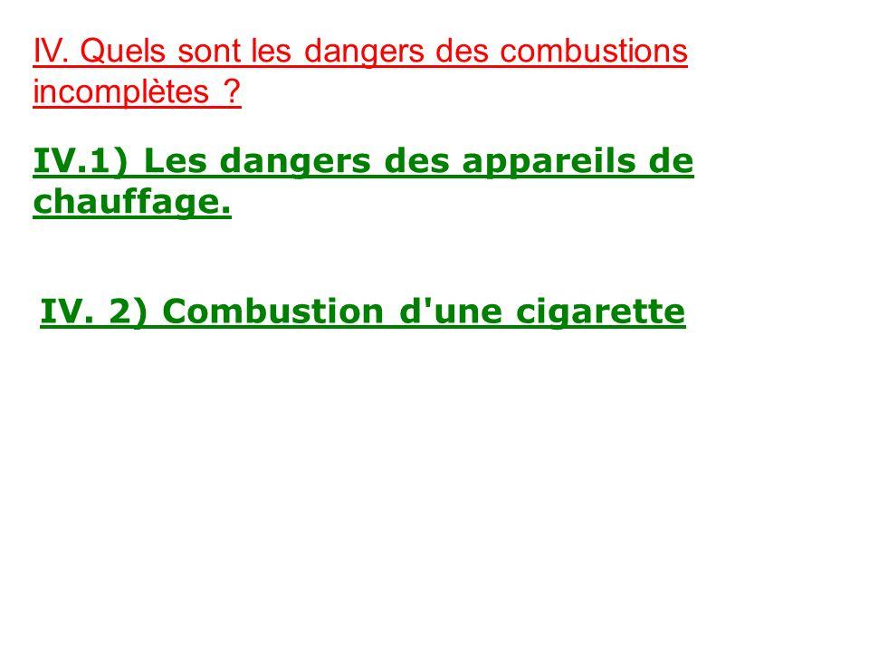 IV. Quels sont les dangers des combustions incomplètes