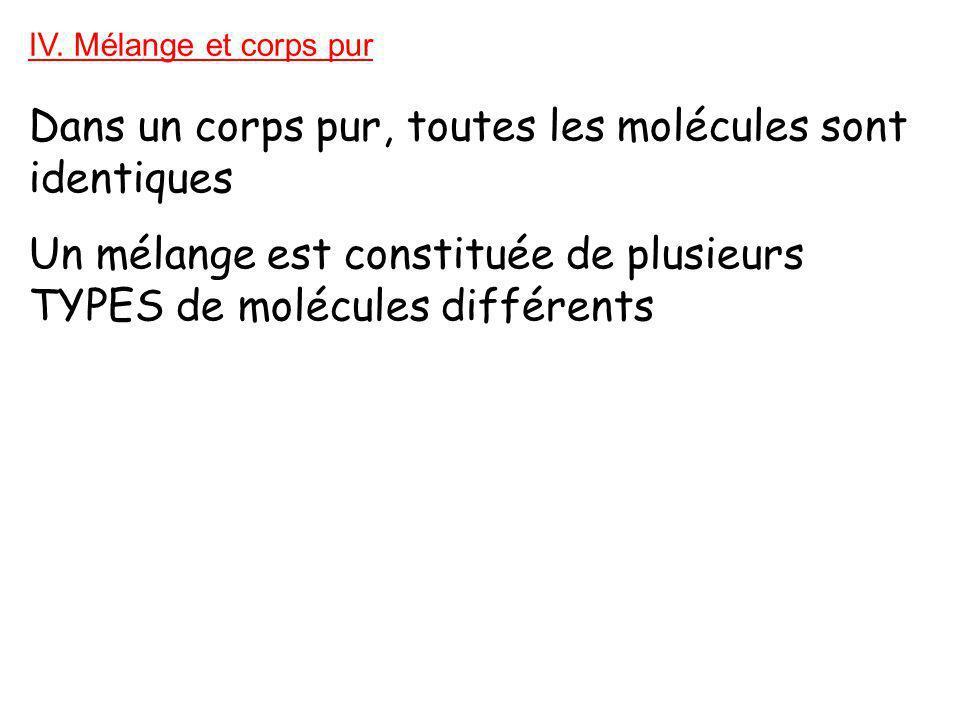 Dans un corps pur, toutes les molécules sont identiques