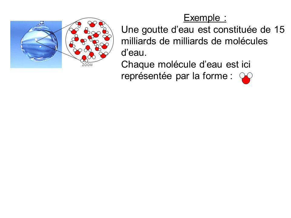 Chaque molécule d'eau est ici représentée par la forme :