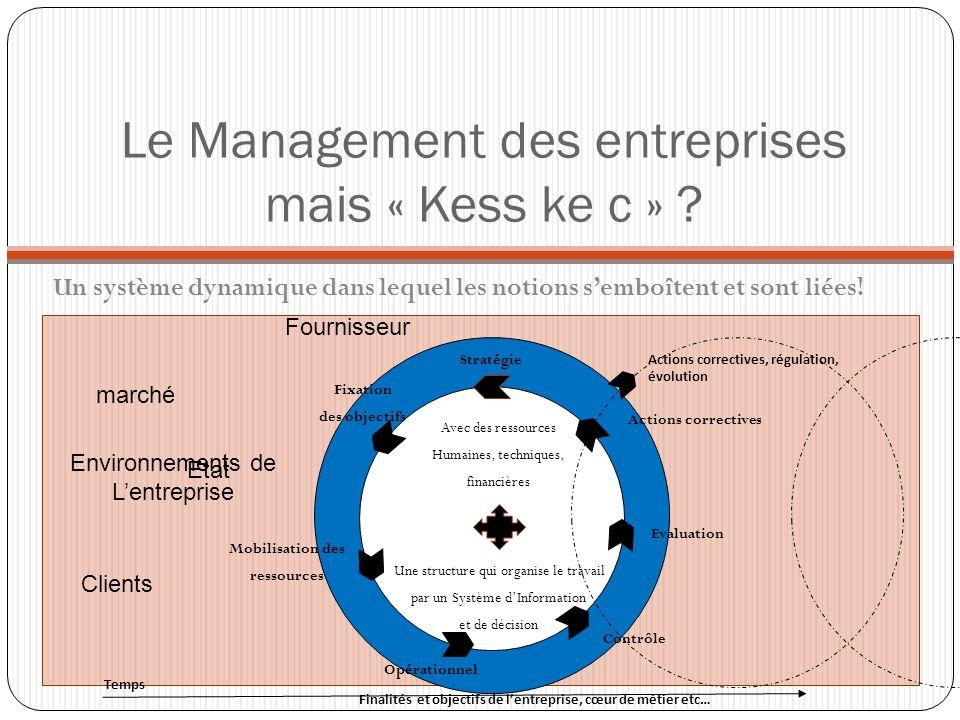 Le Management des entreprises mais « Kess ke c »
