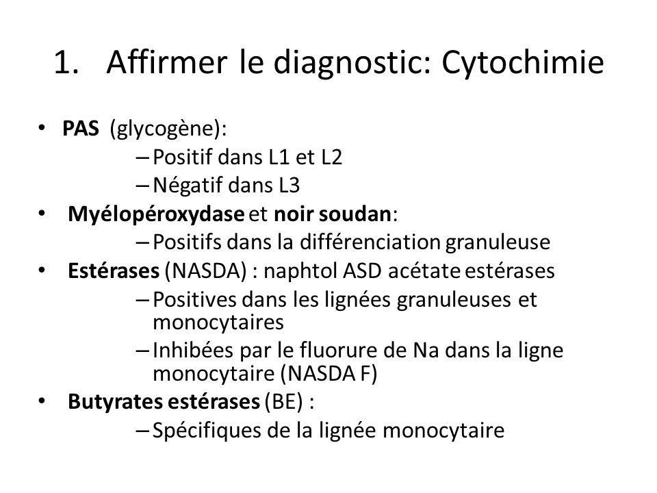 Affirmer le diagnostic: Cytochimie