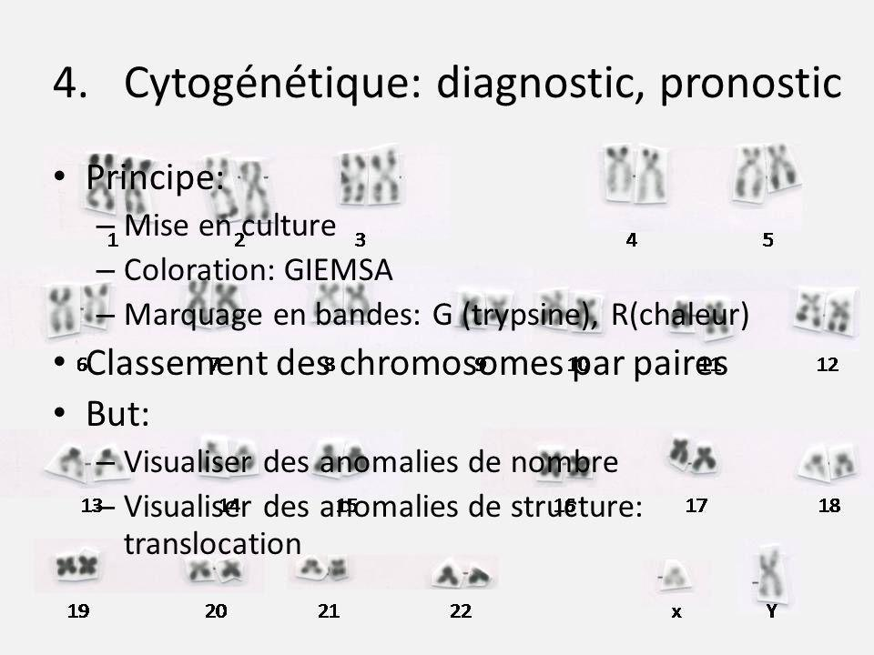 Cytogénétique: diagnostic, pronostic