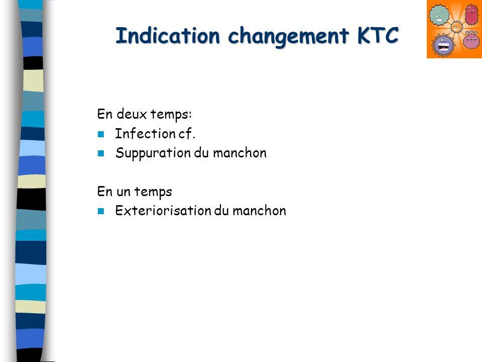 Indication changement KTC