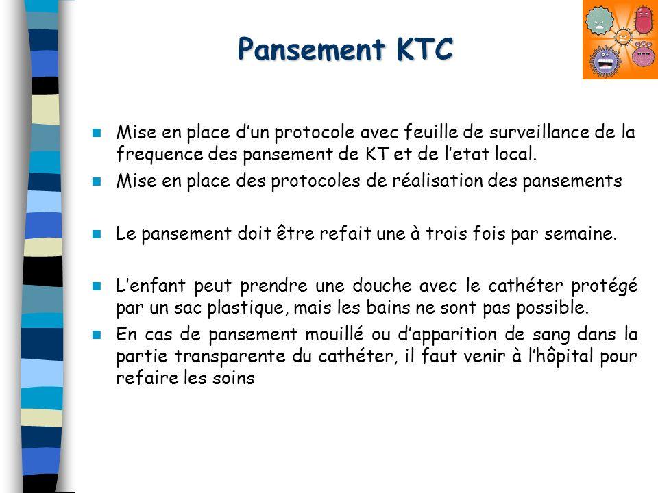 Pansement KTC Mise en place d'un protocole avec feuille de surveillance de la frequence des pansement de KT et de l'etat local.