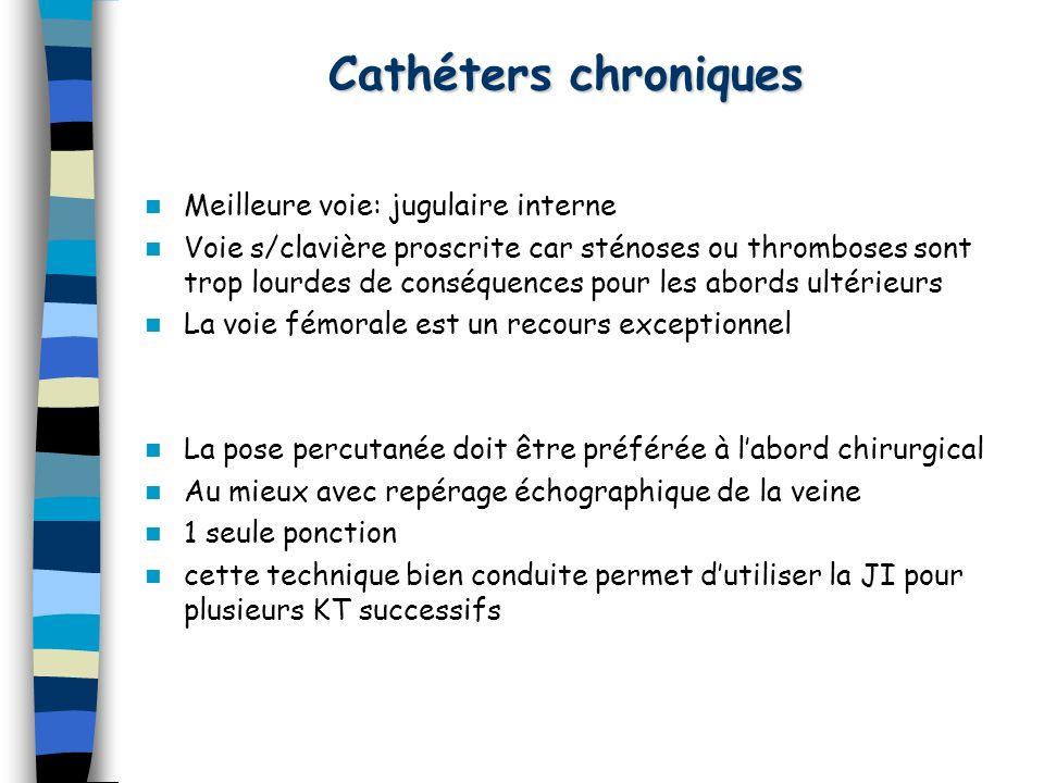 Cathéters chroniques Meilleure voie: jugulaire interne
