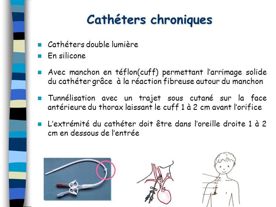 Cathéters chroniques Cathéters double lumière En silicone