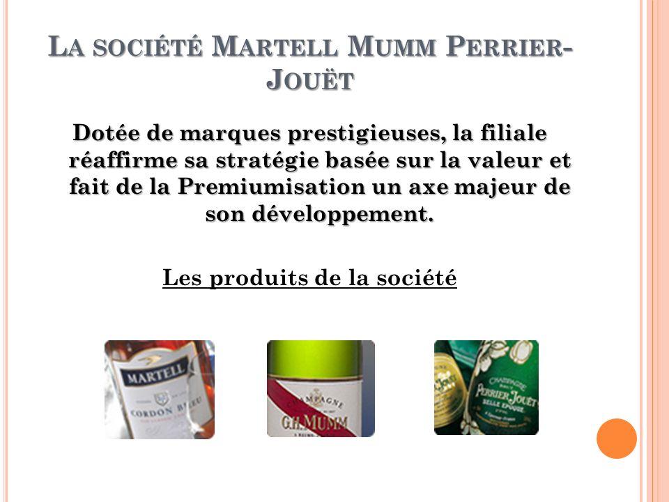 La société Martell Mumm Perrier-Jouët