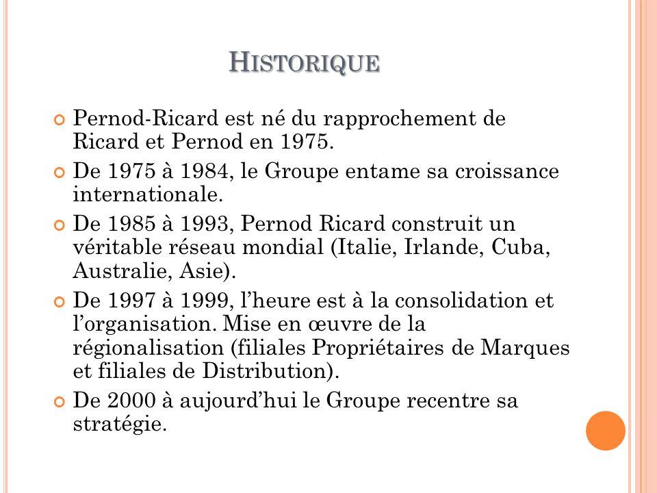 Historique Pernod-Ricard est né du rapprochement de Ricard et Pernod en 1975. De 1975 à 1984, le Groupe entame sa croissance internationale.