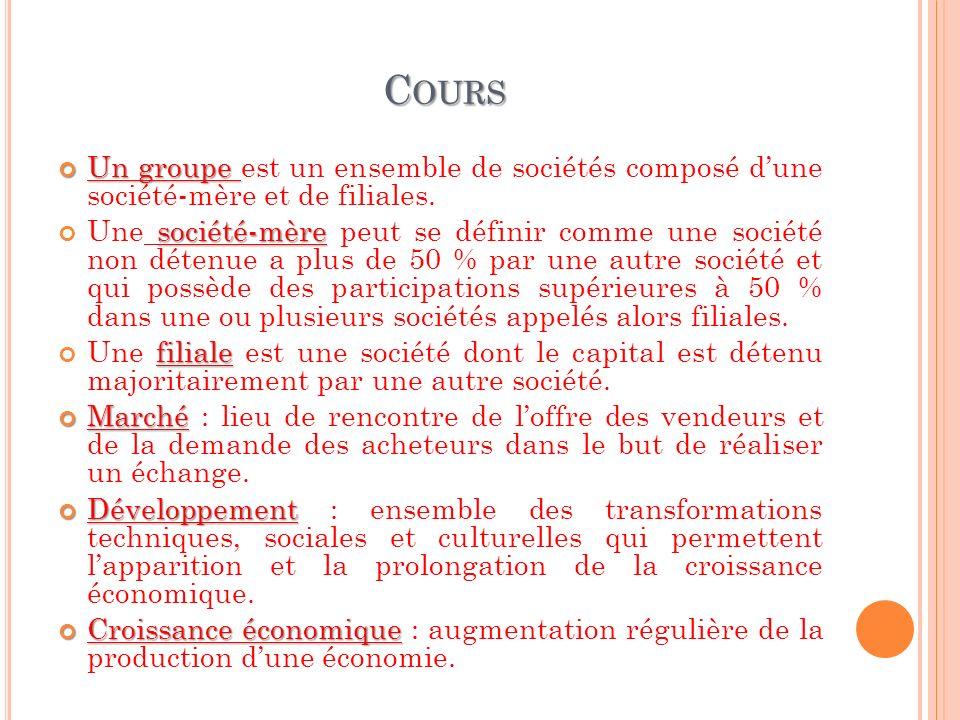 Cours Un groupe est un ensemble de sociétés composé d'une société-mère et de filiales.