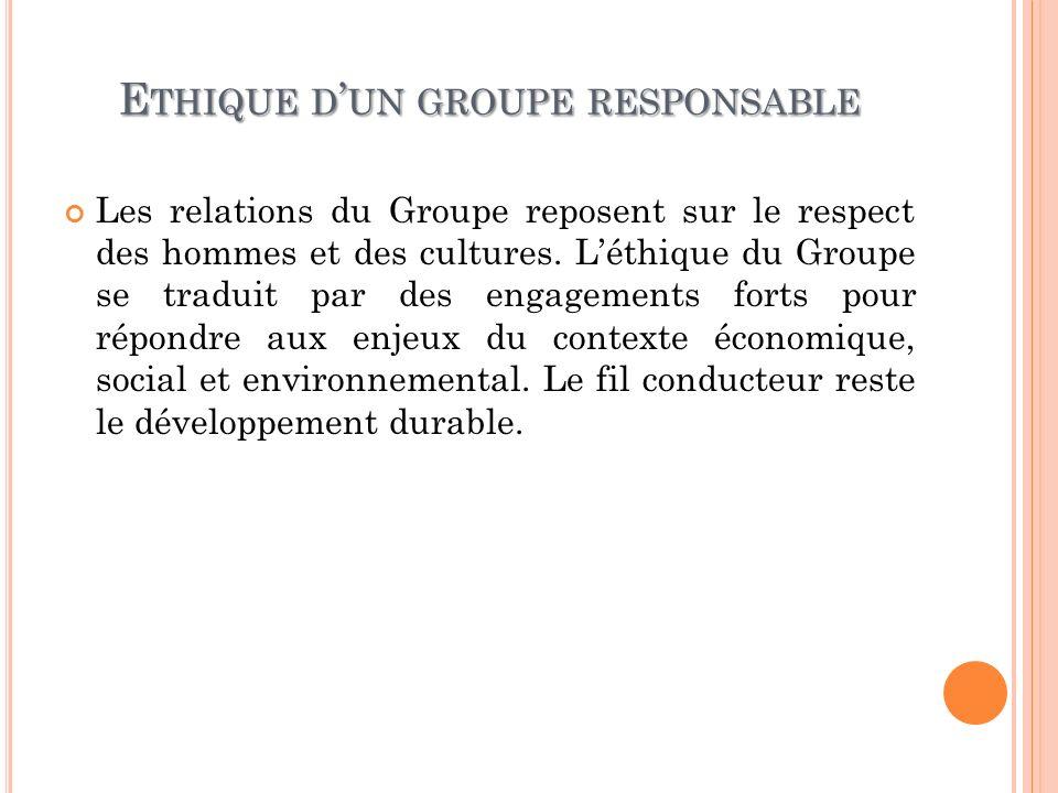 Ethique d'un groupe responsable