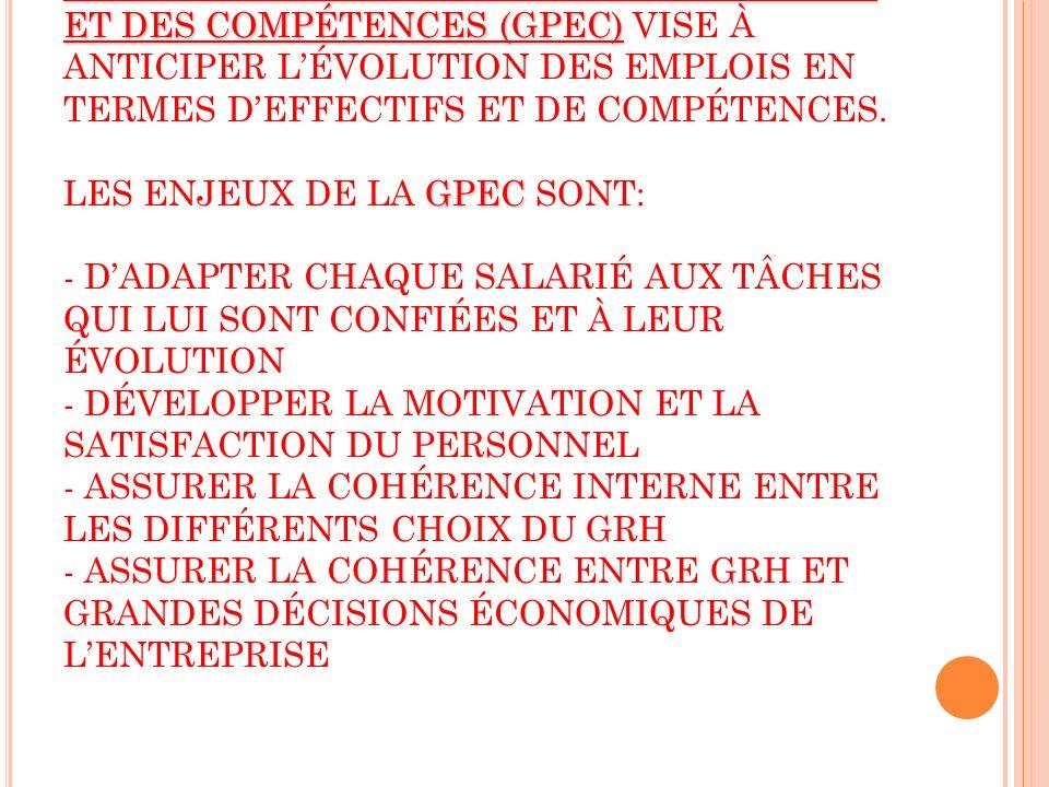 LA GESTION PRÉVISIONNELLE DE L'EMPLOI ET DES COMPÉTENCES (GPEC) VISE À ANTICIPER L'ÉVOLUTION DES EMPLOIS EN TERMES D'EFFECTIFS ET DE COMPÉTENCES.