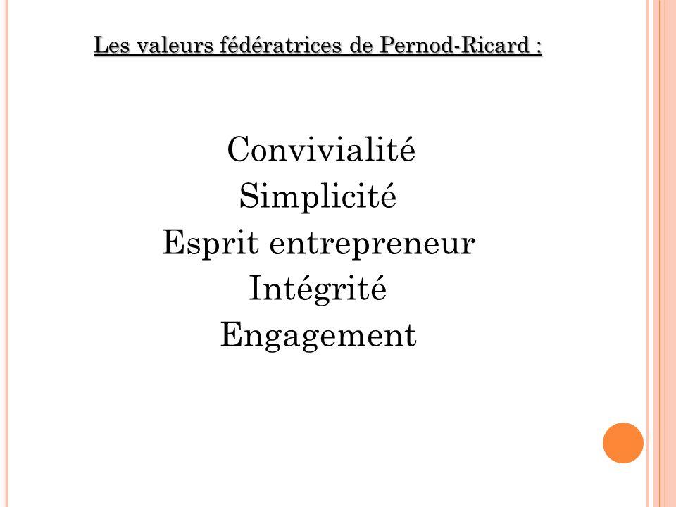 Les valeurs fédératrices de Pernod-Ricard :