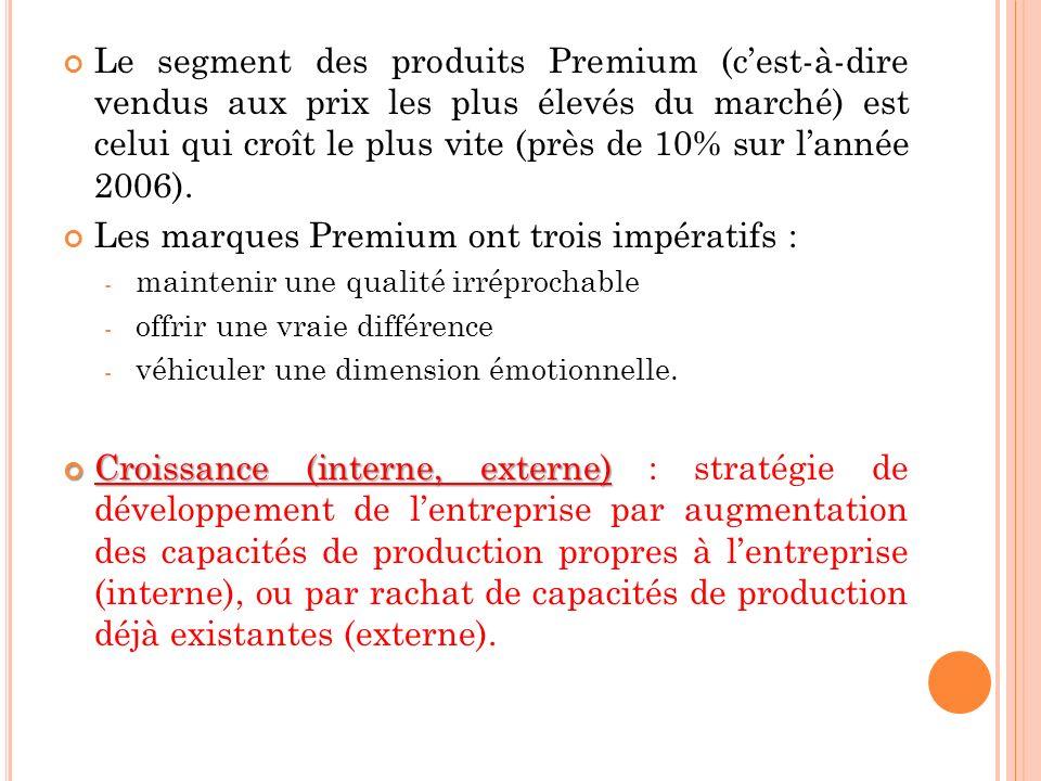Les marques Premium ont trois impératifs :