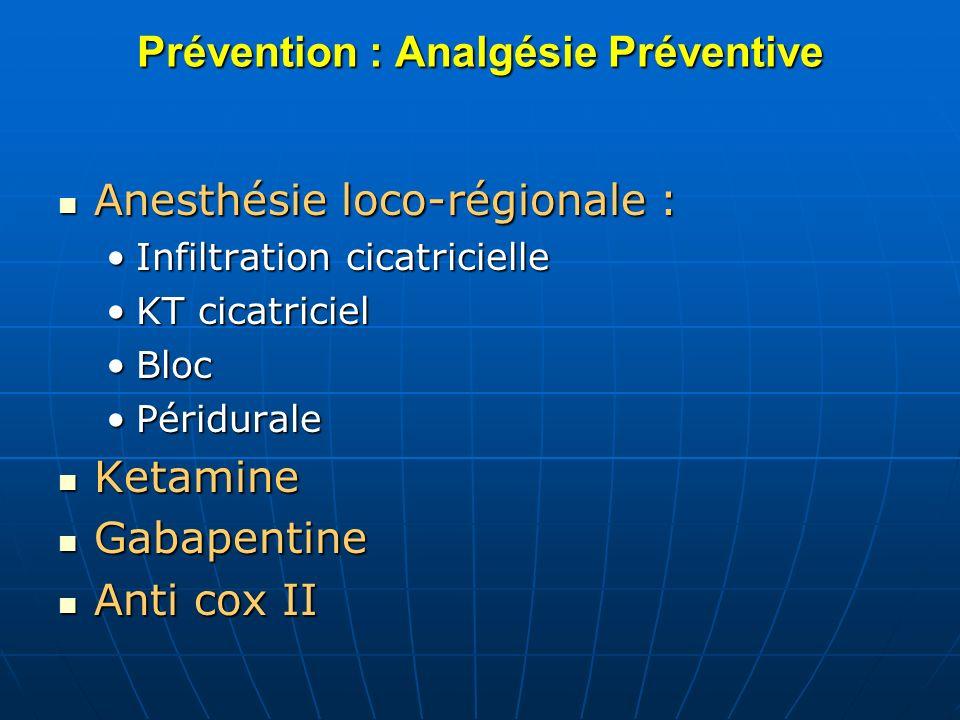 Prévention : Analgésie Préventive