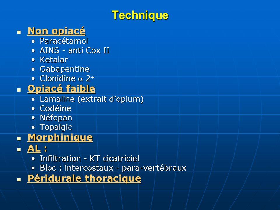 Technique Non opiacé Opiacé faible Morphinique AL :