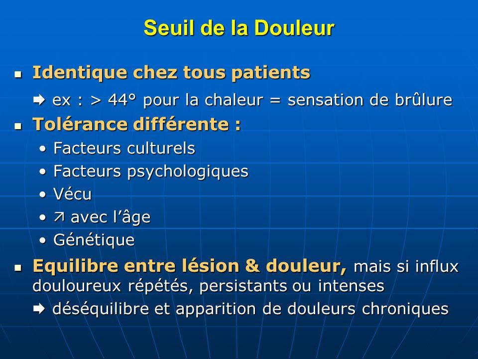 Seuil de la Douleur Identique chez tous patients.  ex : > 44° pour la chaleur = sensation de brûlure.