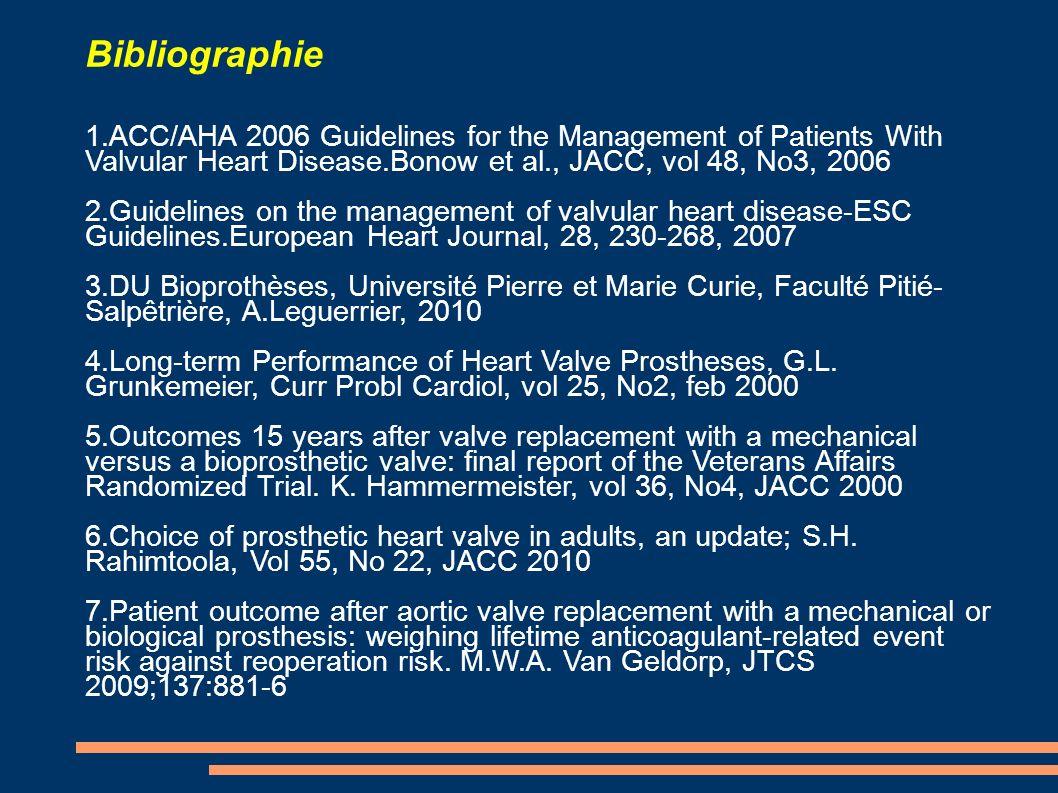 Bibliographie 1.ACC/AHA 2006 Guidelines for the Management of Patients With Valvular Heart Disease.Bonow et al., JACC, vol 48, No3, 2006.