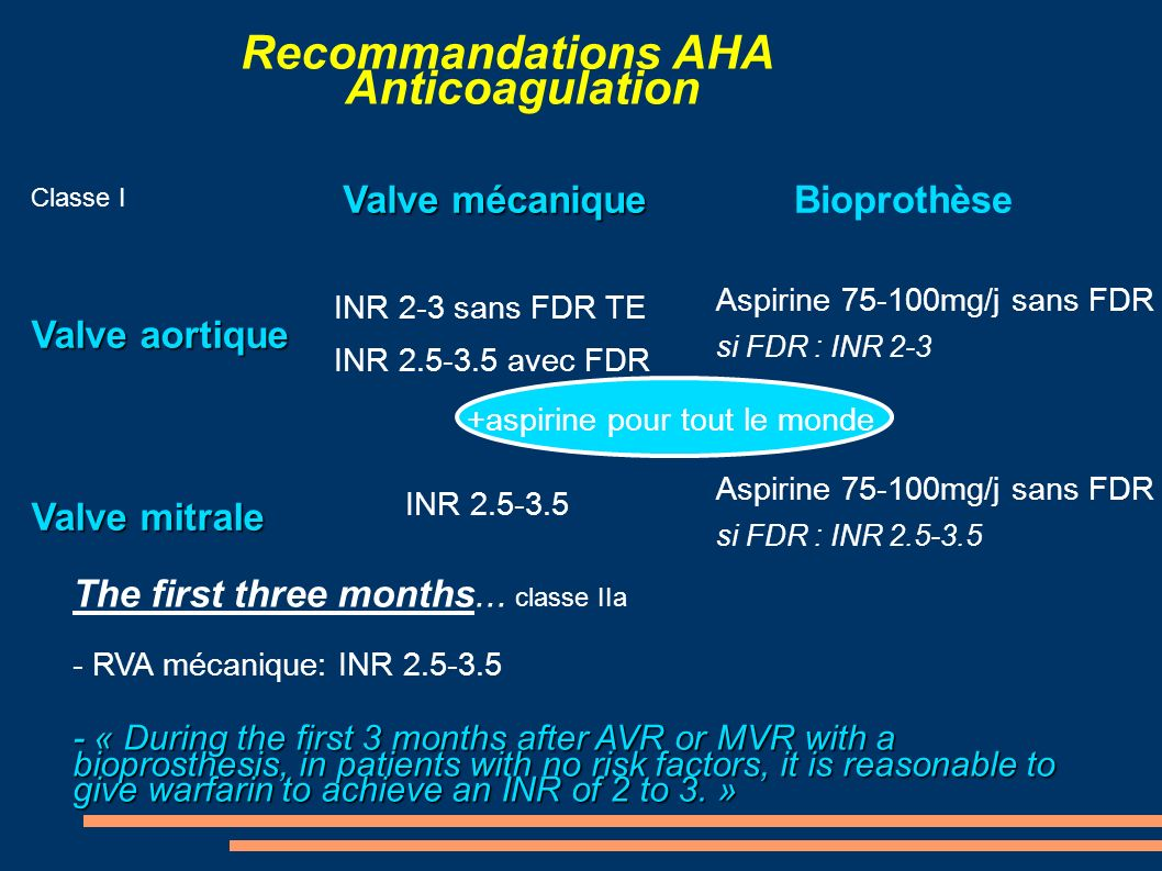 Recommandations AHA Anticoagulation