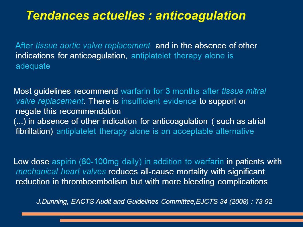 Tendances actuelles : anticoagulation