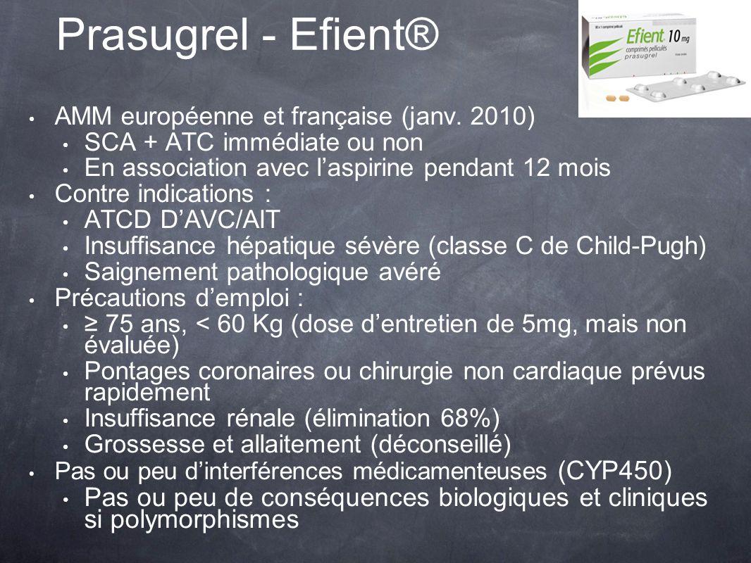 Prasugrel - Efient® AMM européenne et française (janv. 2010) SCA + ATC immédiate ou non. En association avec l'aspirine pendant 12 mois.