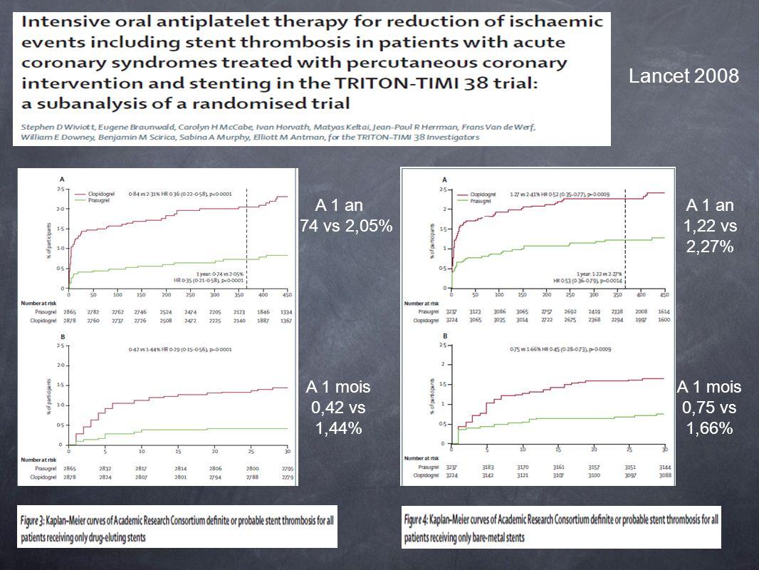 Lancet 2008 A 1 an 0,74 vs 2,05% A 1 an 1,22 vs 2,27% Stent nu