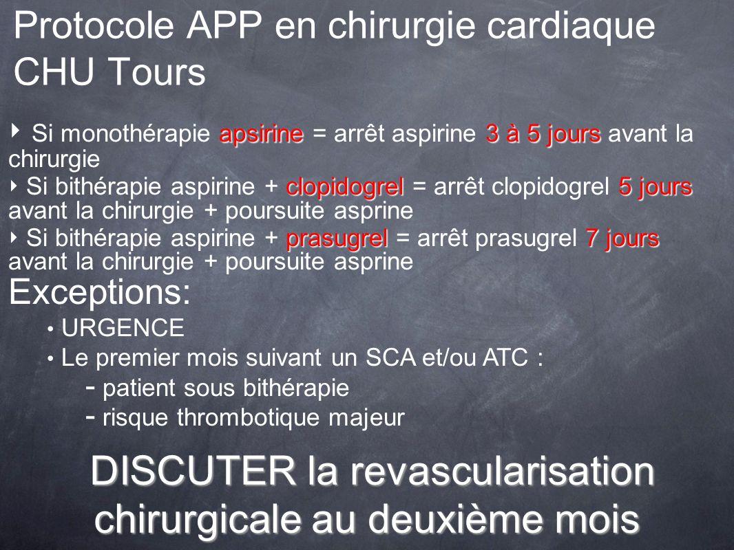 Protocole APP en chirurgie cardiaque CHU Tours