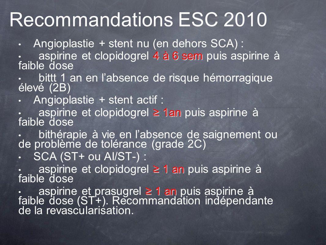 Recommandations ESC 2010 Angioplastie + stent nu (en dehors SCA) :