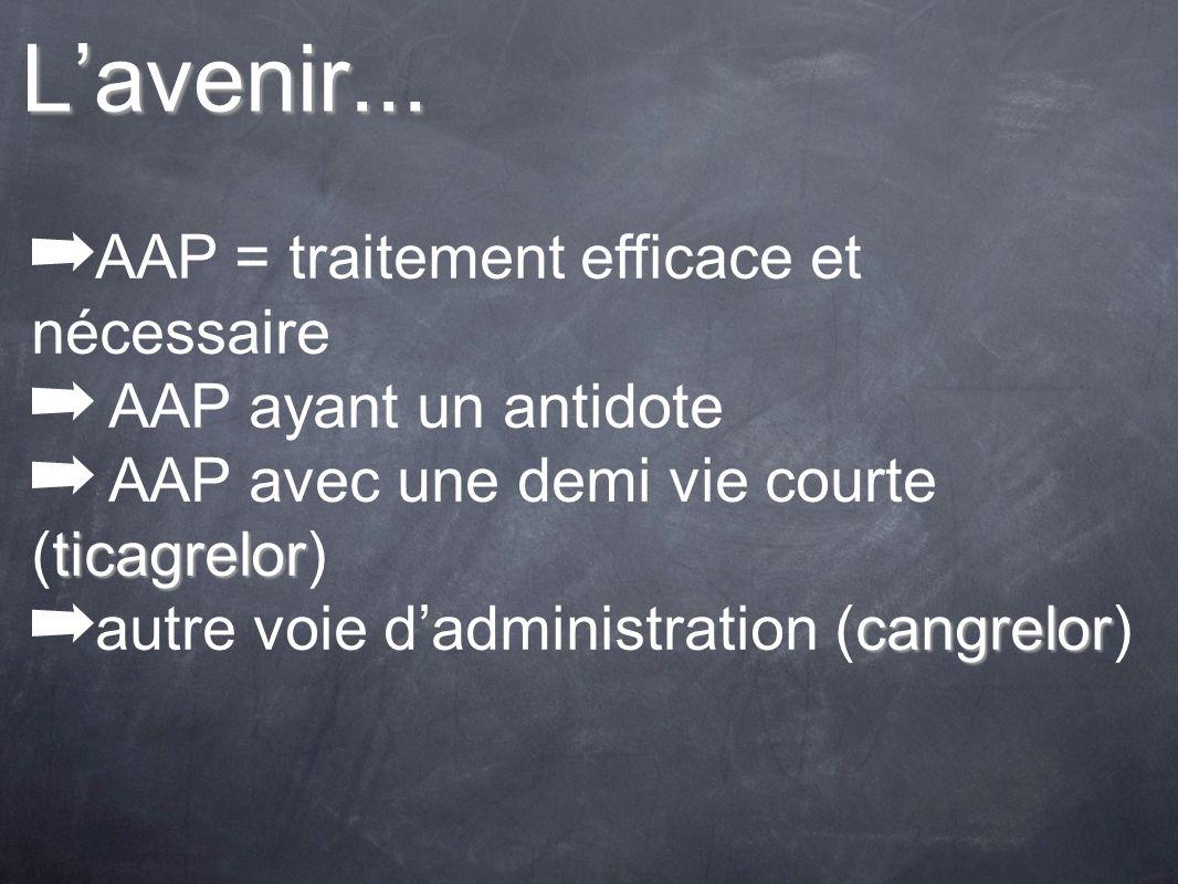 L'avenir... AAP = traitement efficace et nécessaire