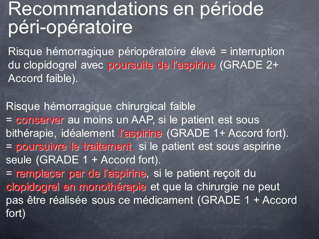 Recommandations en période péri-opératoire