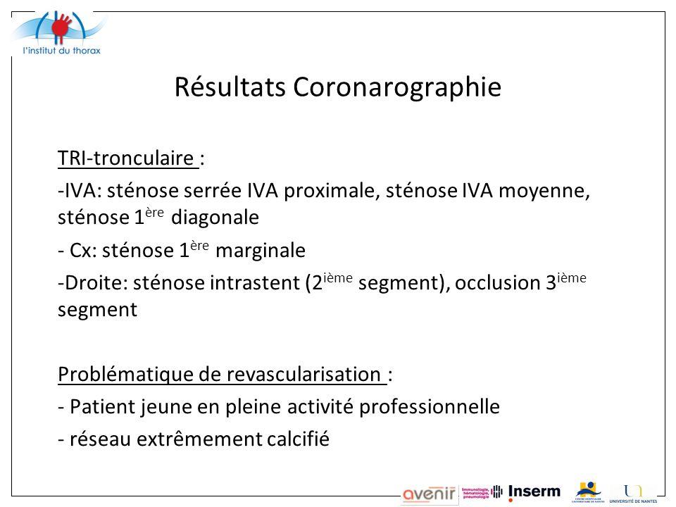 Résultats Coronarographie